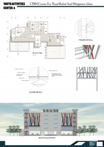 4th Floor Plan, South elevation and special detail