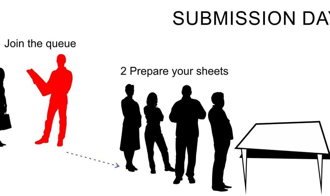 Submission Day Guide